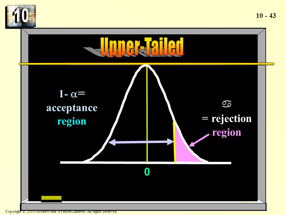 Upper-Tailed 1- = acceptance region  = rejection region