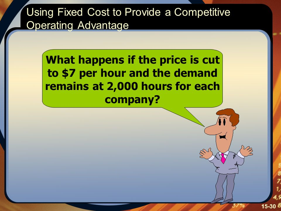 Using Fixed Cost to Provide a Competitive Operating Advantage