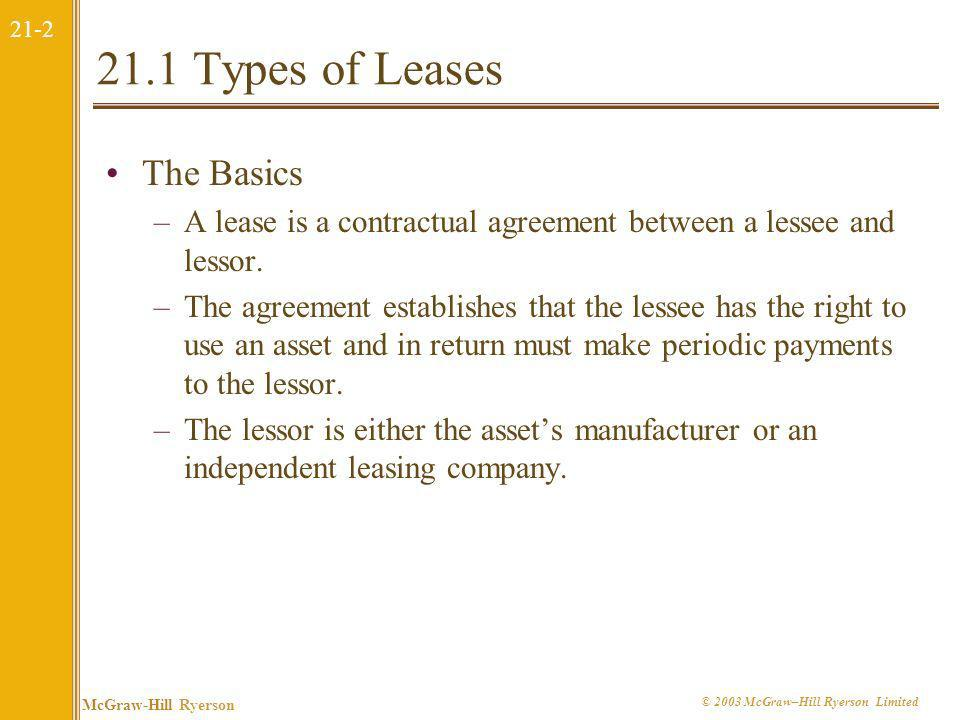 Chapter Outline 211 Types Of Leases 212 Accounting And Leasing