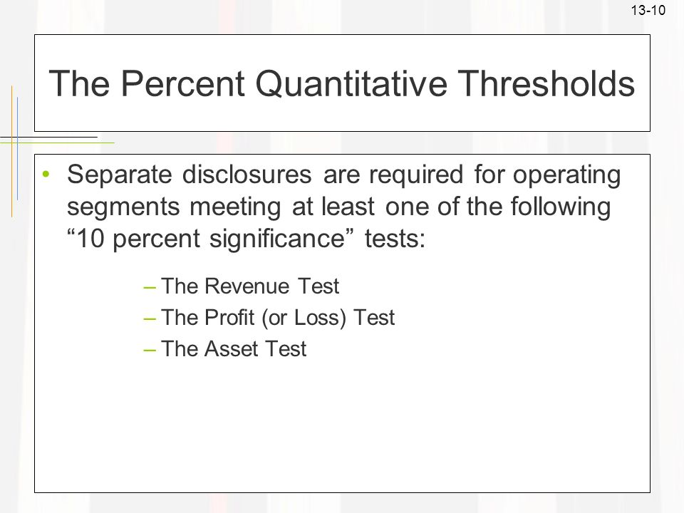 The Percent Quantitative Thresholds