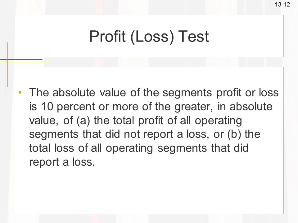 Profit (Loss) Test