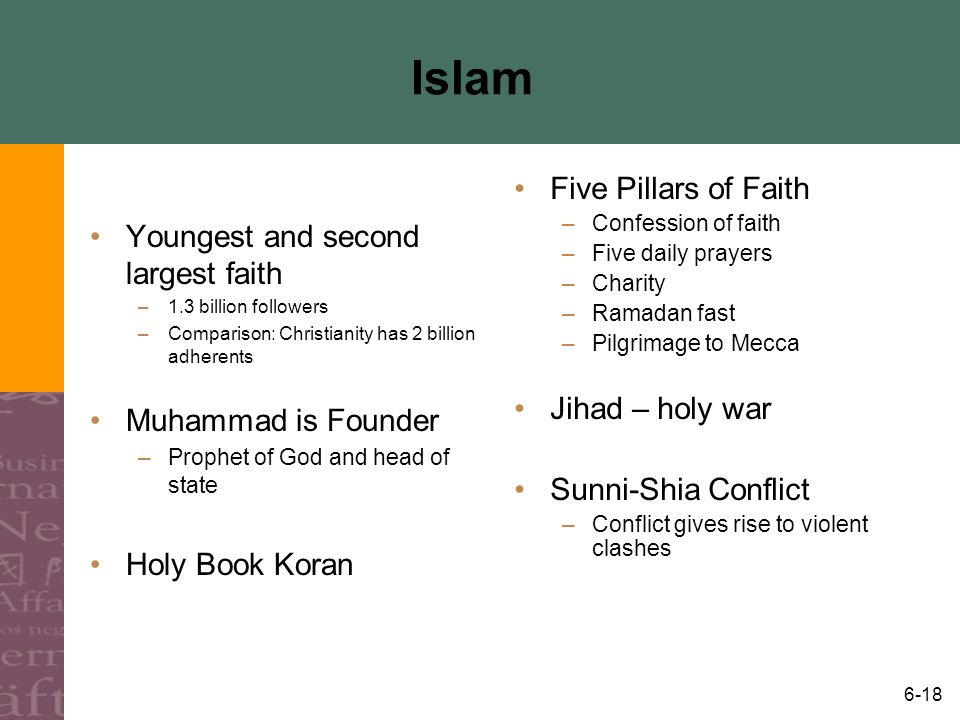 Islam Five Pillars of Faith Youngest and second largest faith