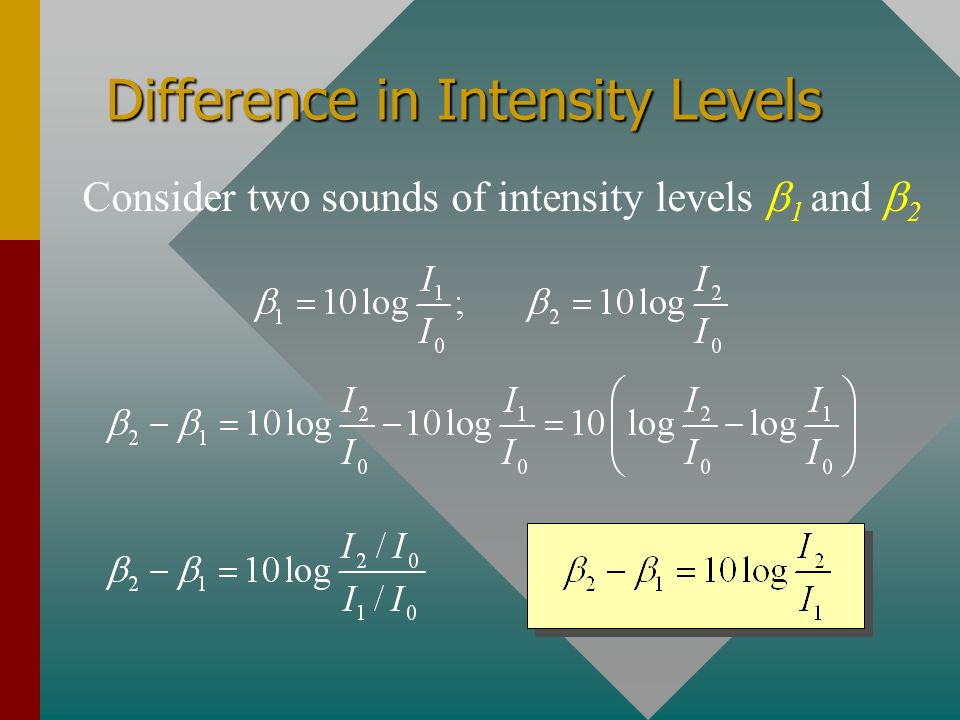 Difference in Intensity Levels
