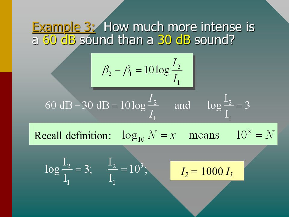 Example 3: How much more intense is a 60 dB sound than a 30 dB sound