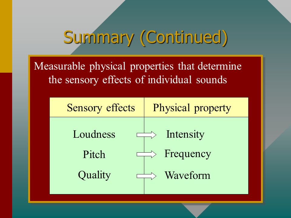 Sensory effects Physical property