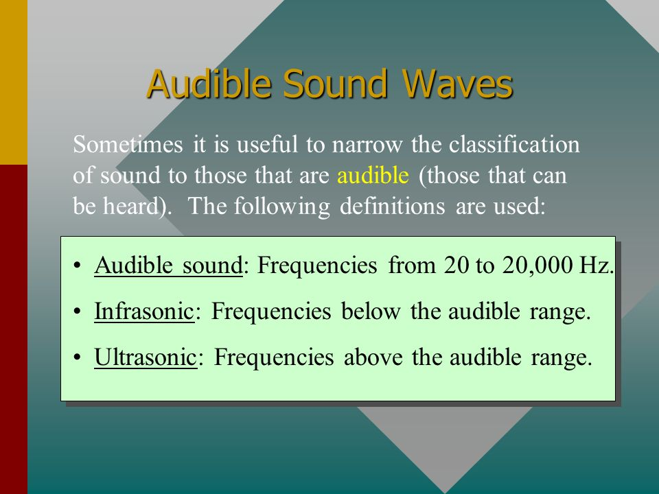 Audible Sound Waves