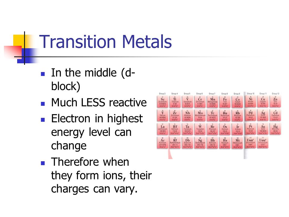 Transition Metals In the middle (d-block) Much LESS reactive