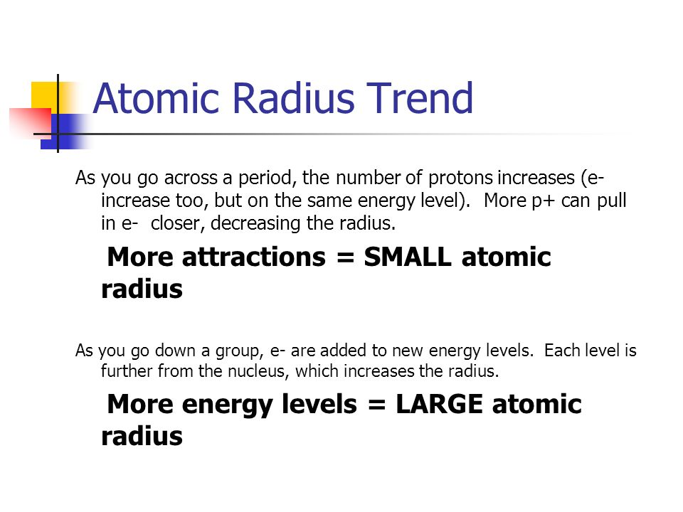 Atomic Radius Trend More attractions = SMALL atomic radius