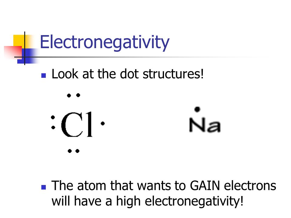 Electronegativity Look at the dot structures!