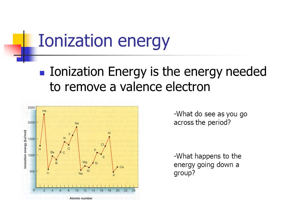 Ionization energy Ionization Energy is the energy needed to remove a valence electron. -What do see as you go across the period