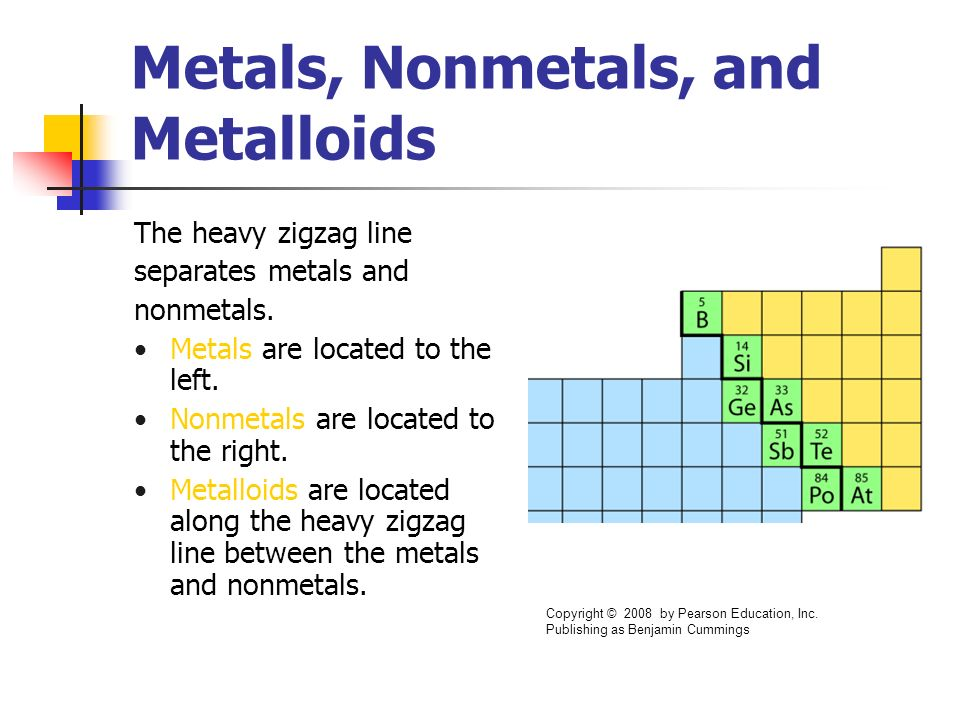 The periodic table ppt video online download 5 metals nonmetals and metalloids the heavy zigzag line urtaz Images