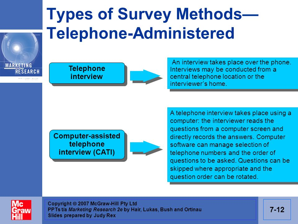 Types of Survey Methods— Telephone-Administered