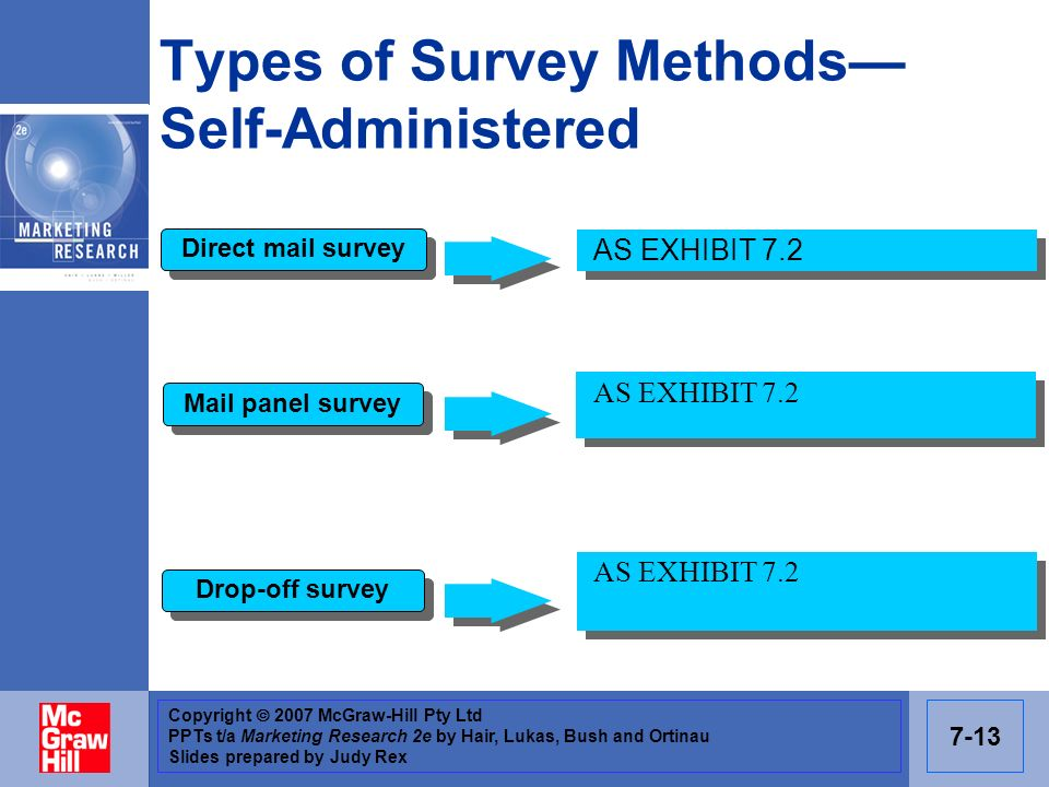 Types of Survey Methods— Self-Administered
