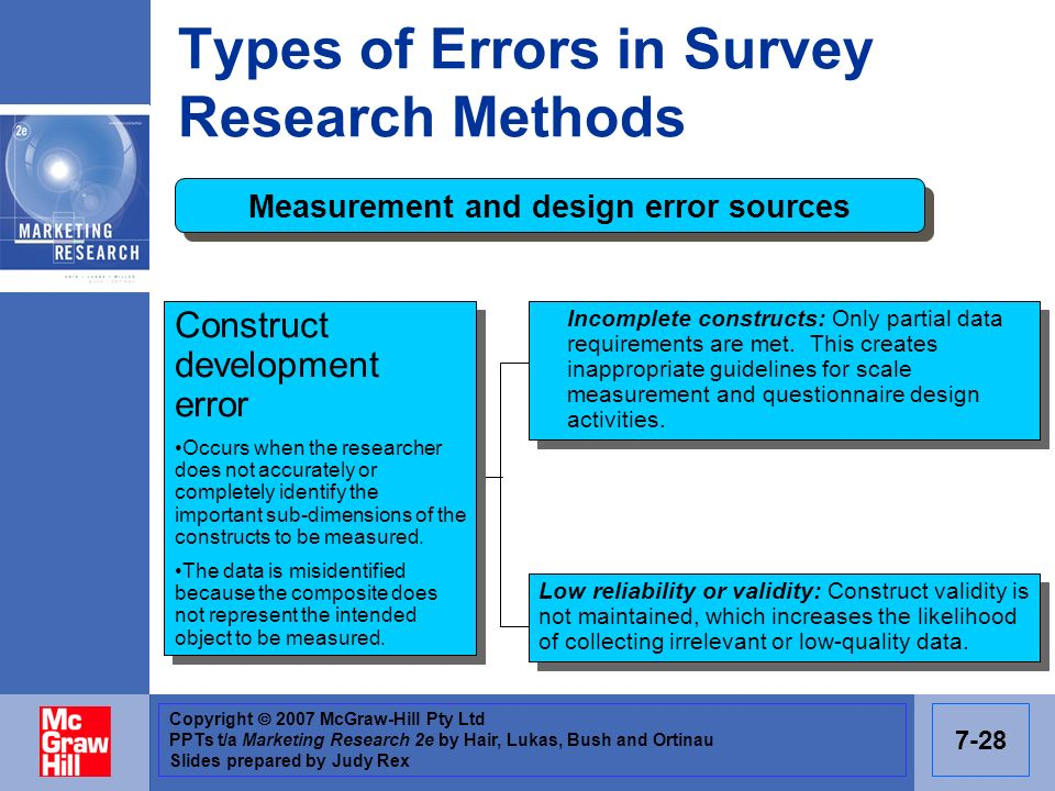 Types of Errors in Survey Research Methods