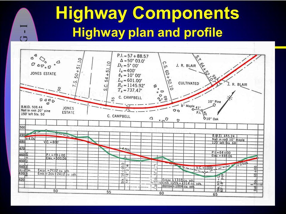 Line Diagram For Highway Planning Circuit Diagram Symbols