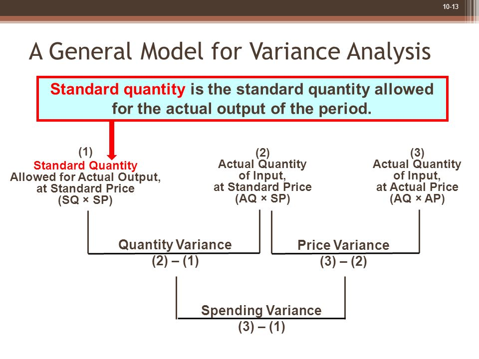 Standard Costs and Variances - ppt video online download