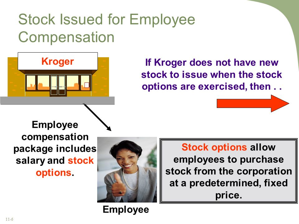 Stock Issued for Employee Compensation