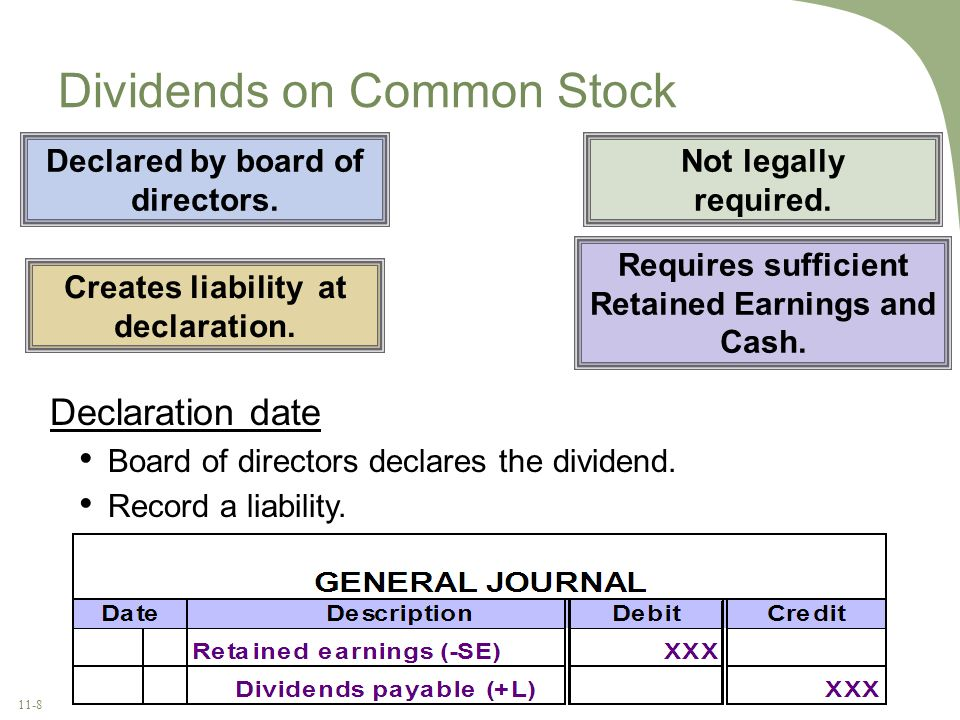 Dividends on Common Stock