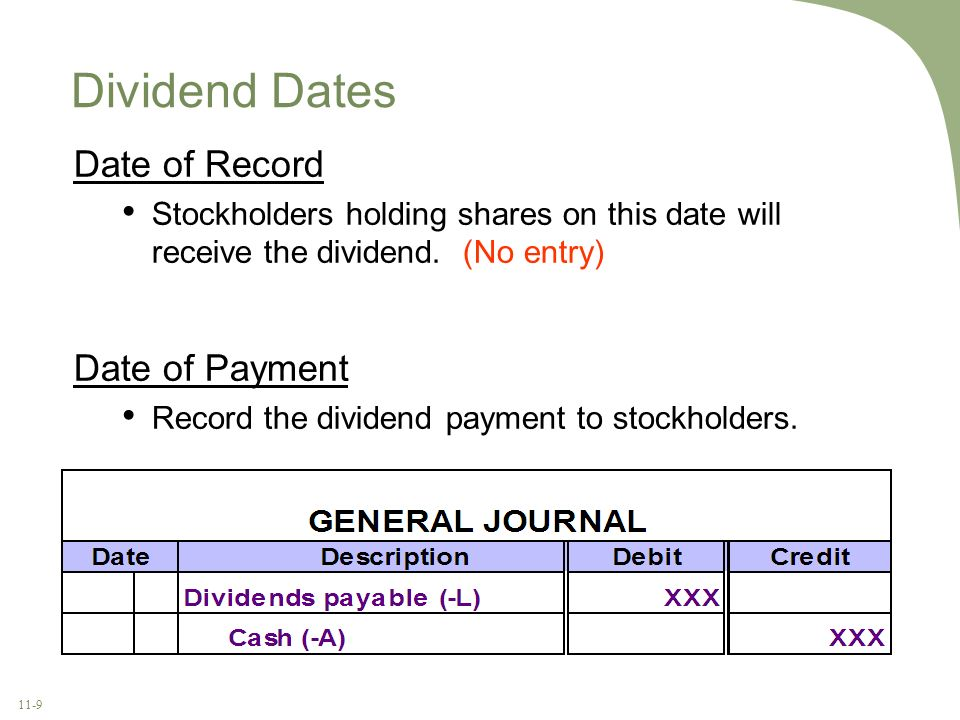 Dividend Dates Date of Record Date of Payment