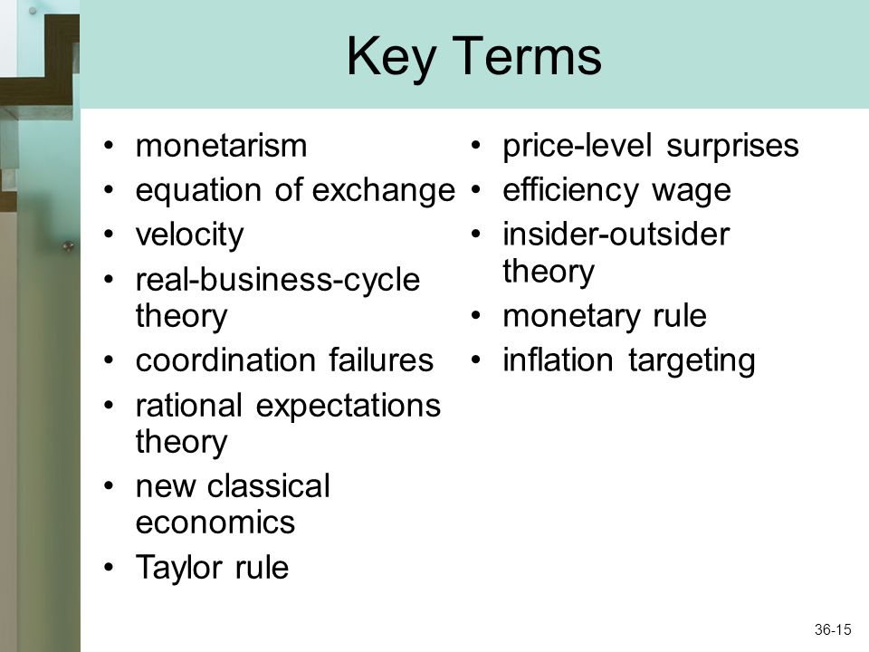 Key Terms monetarism equation of exchange velocity