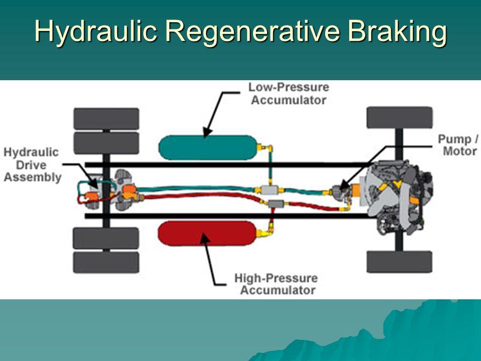 7 Hydraulic Regenerative Braking
