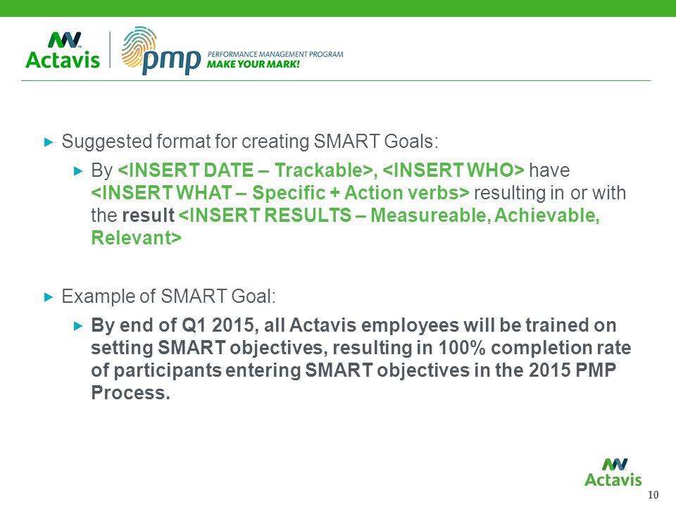 Setting SMART Goals Ppt Download