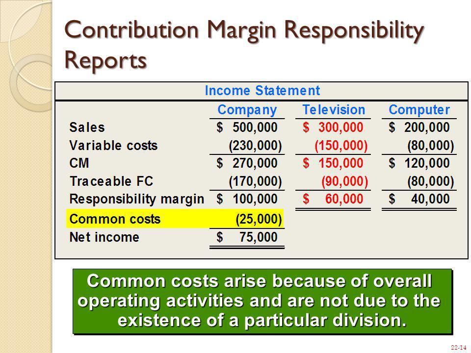 Contribution Margin Responsibility Reports
