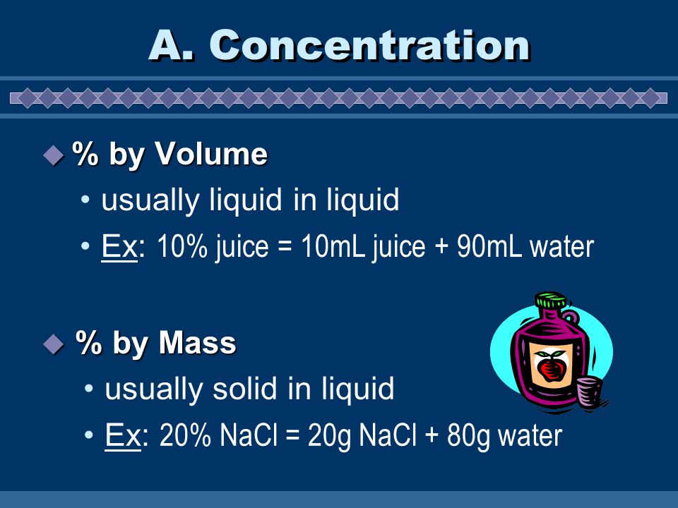 A. Concentration % by Volume usually liquid in liquid