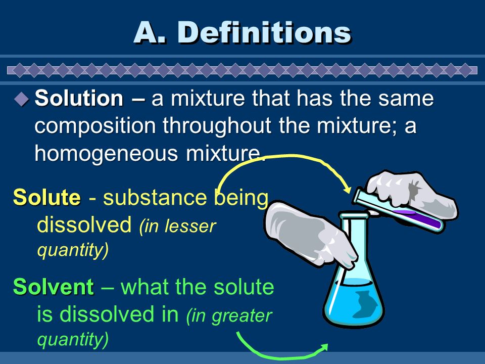 A. Definitions Solution – a mixture that has the same composition throughout the mixture; a homogeneous mixture.