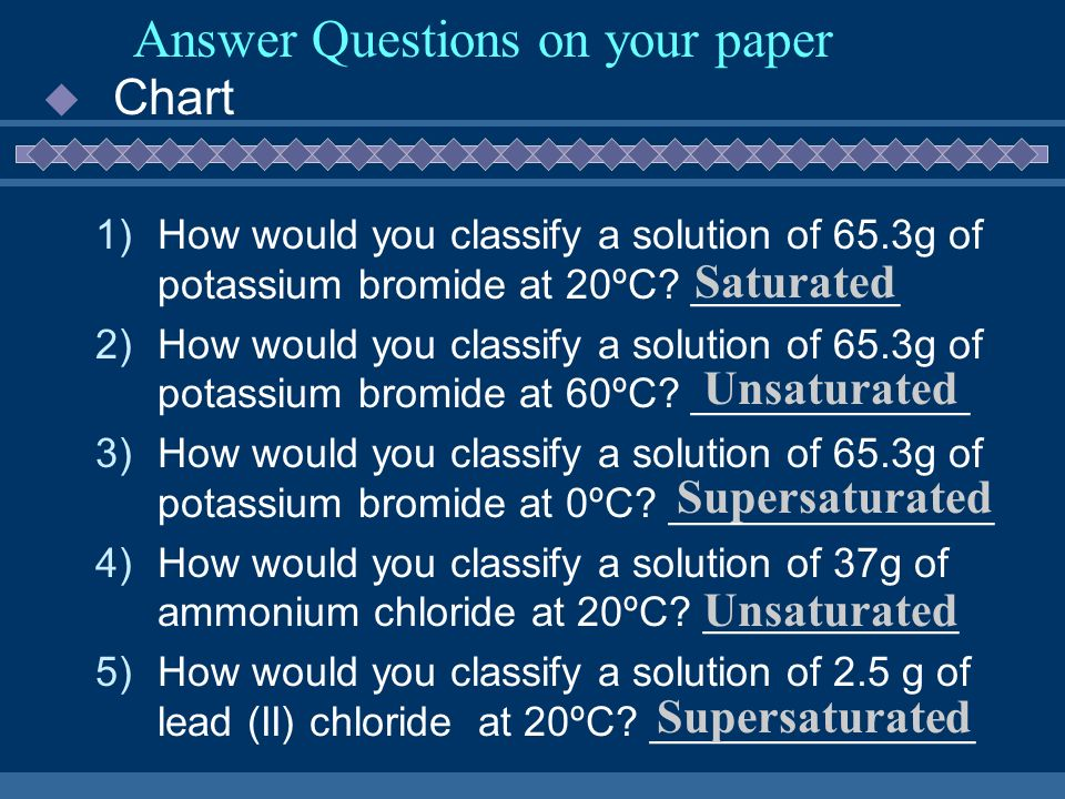 Answer Questions on your paper