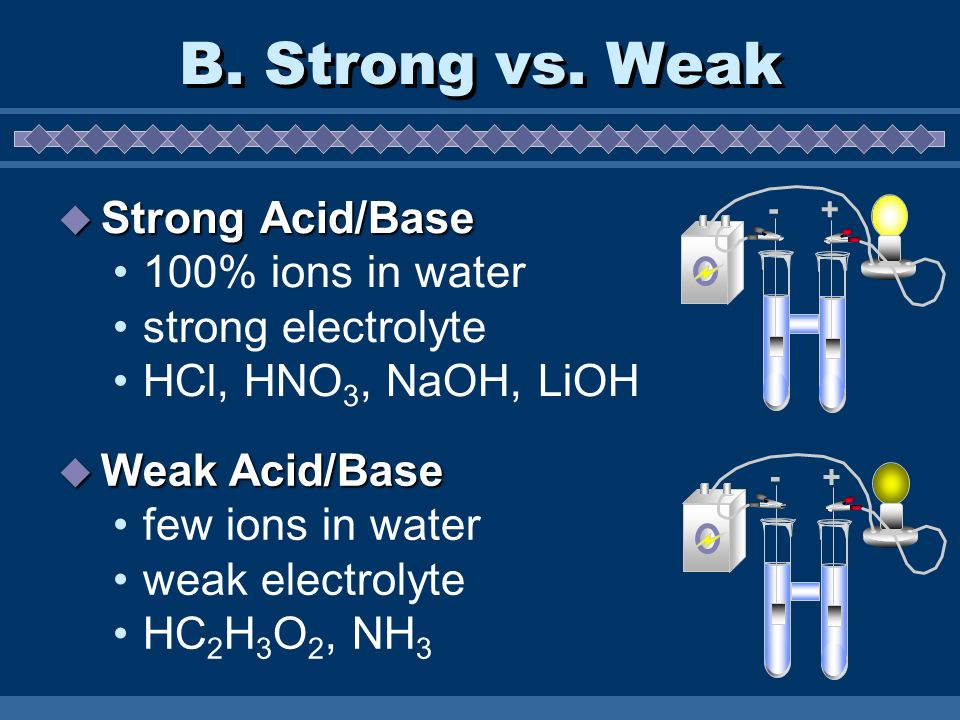 B. Strong vs. Weak Strong Acid/Base 100% ions in water