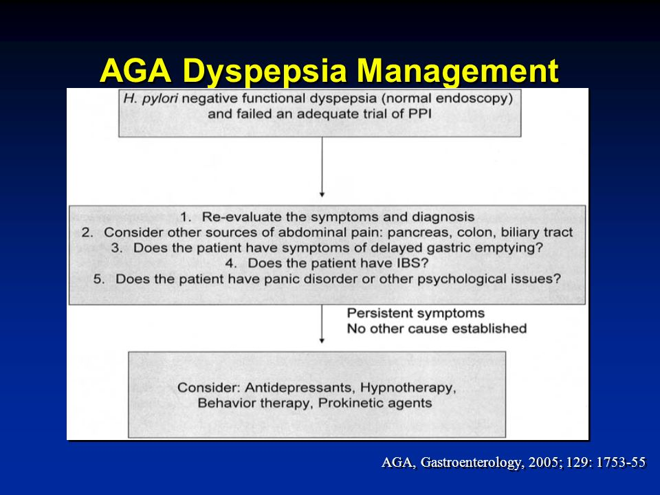 Dyspepsia: Evaluation and Management - ppt download