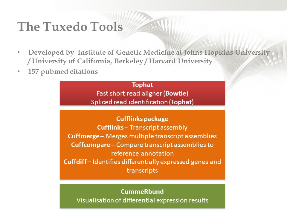 The Tuxedo Tools Developed by Institute of Genetic Medicine at Johns Hopkins University / University of California, Berkeley / Harvard University.