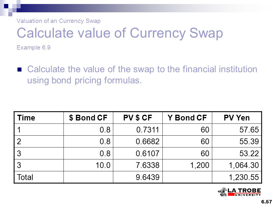 How value of currency is calculated demo account metatrader 4