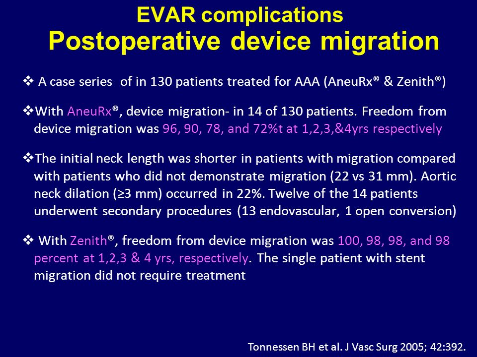 EVAR complications Postoperative device migration