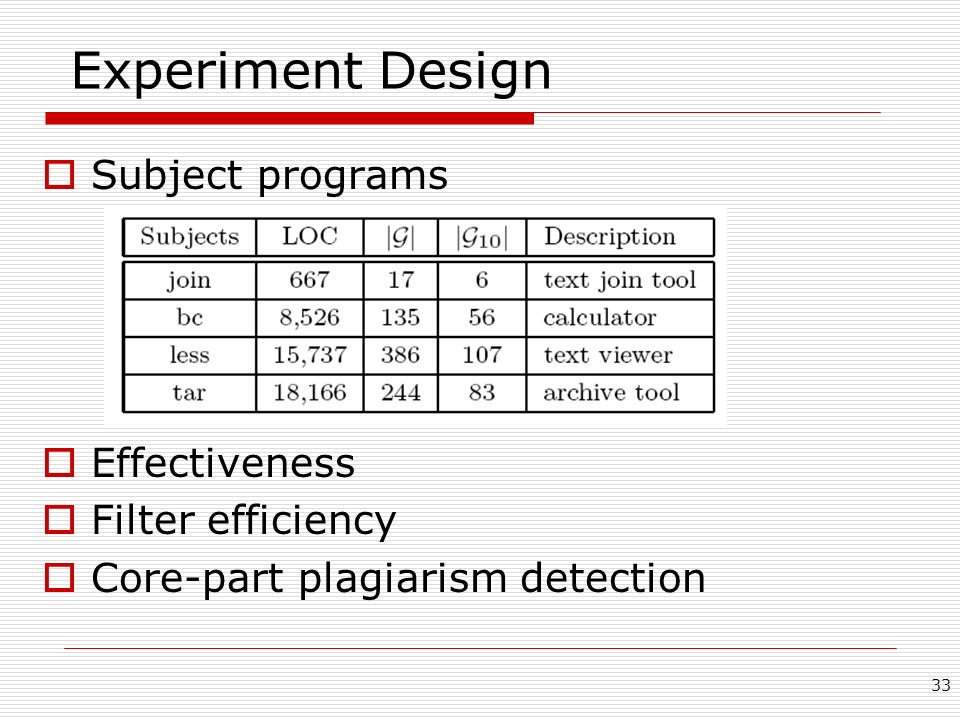 Experiment Design Subject programs Effectiveness Filter efficiency