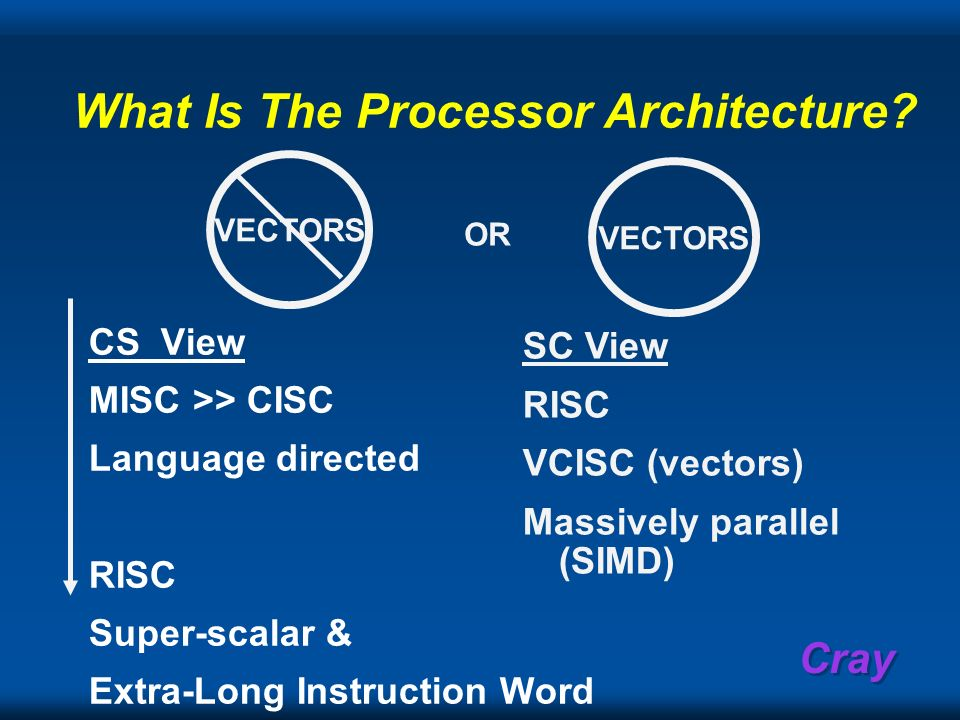 What Is The Processor Architecture
