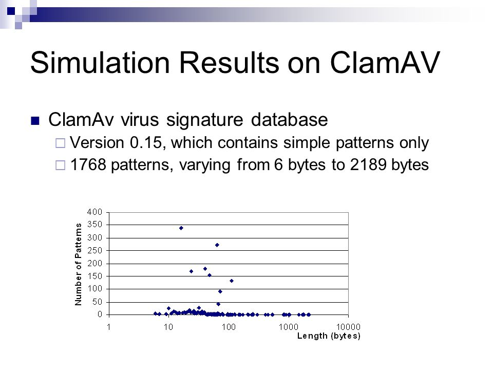 Simulation Results on ClamAV