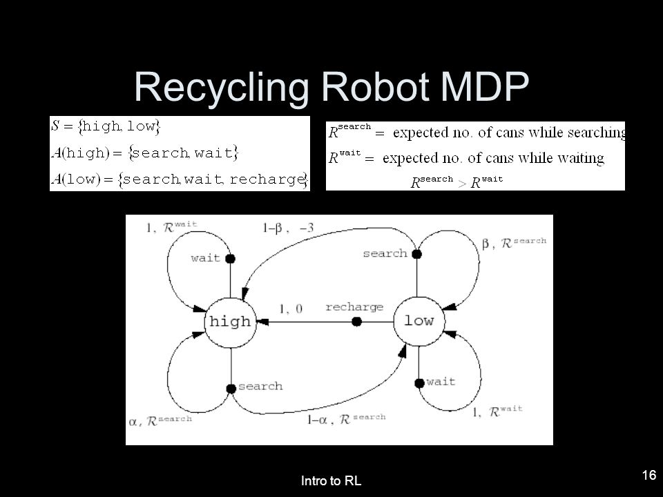 Recycling Robot MDP Intro to RL