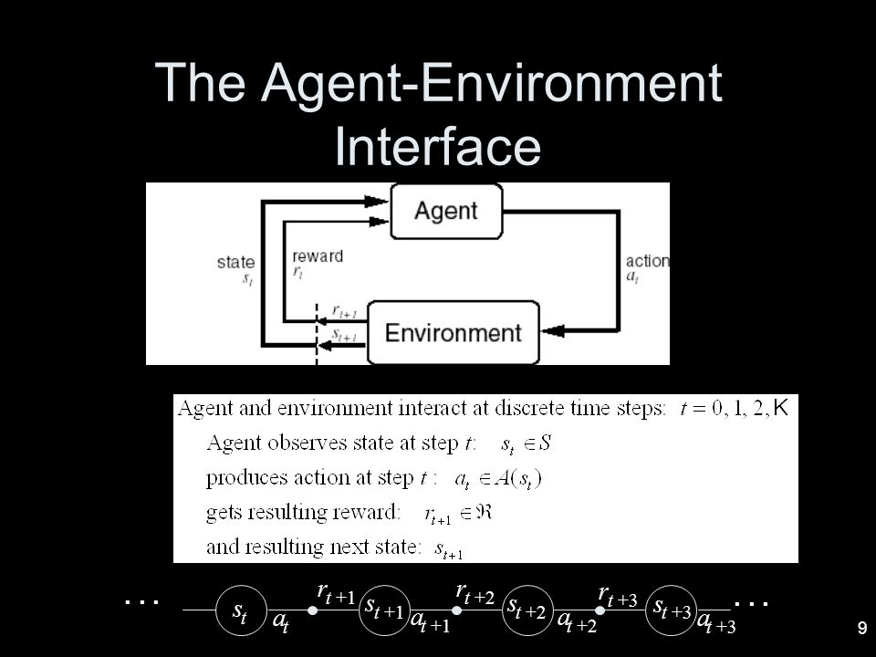 The Agent-Environment Interface