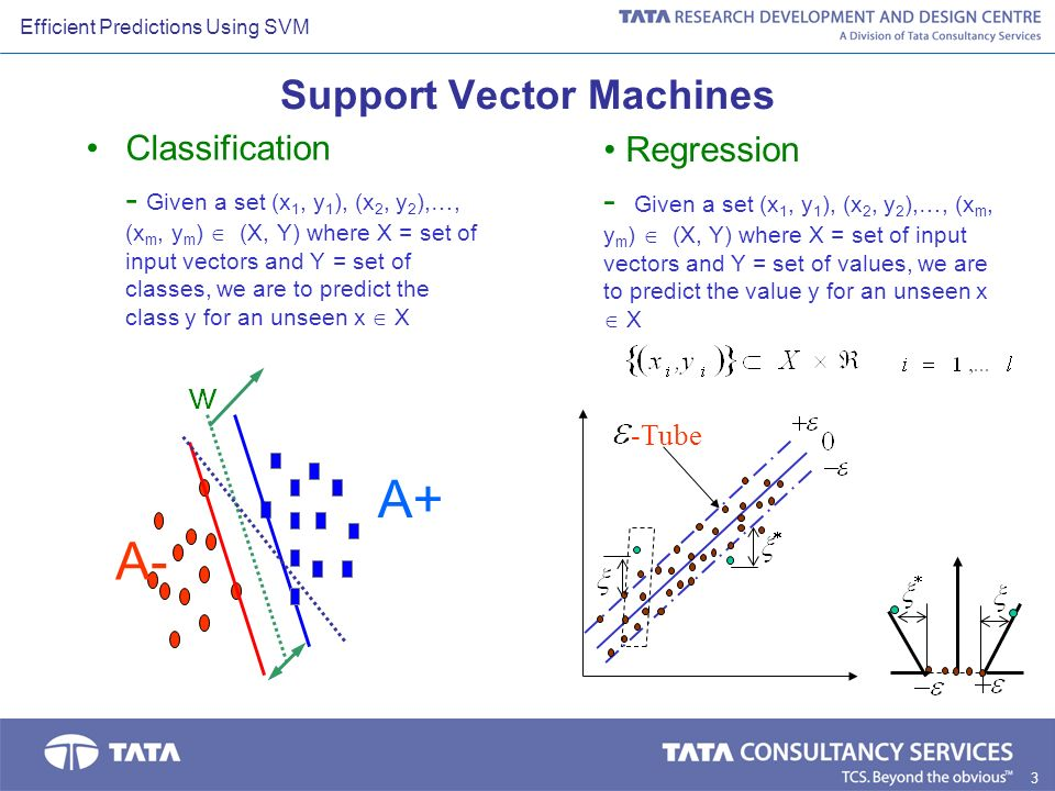 Efficient Model Selection for Support Vector Machines - ppt video