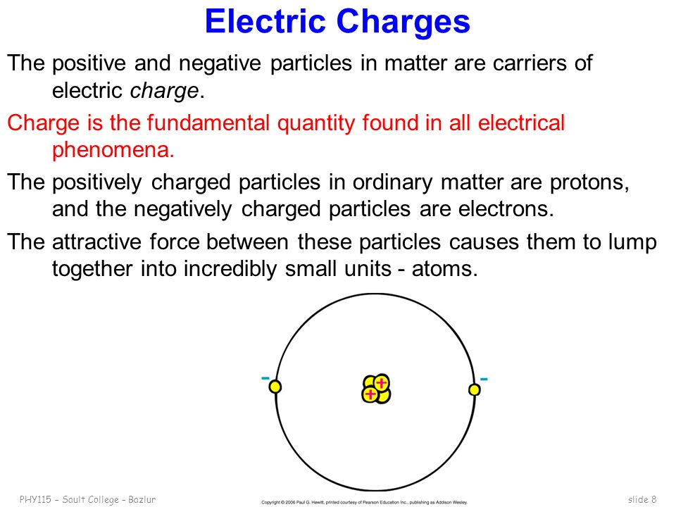 8 Electric Charges