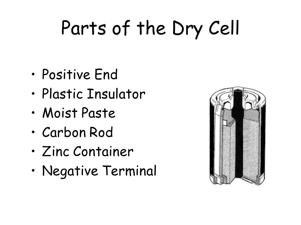Parts of the Dry Cell Positive End Plastic Insulator Moist Paste