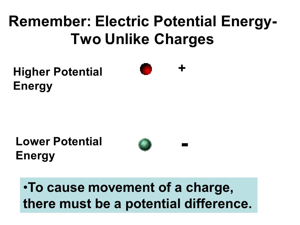 Remember: Electric Potential Energy- Two Unlike Charges