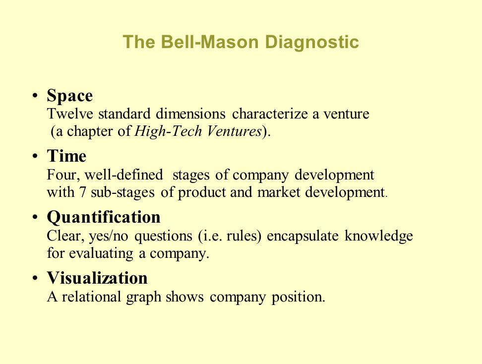The Bell-Mason Diagnostic