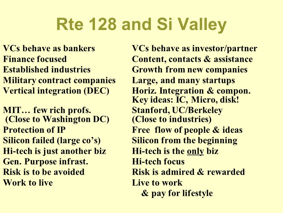 Rte 128 and Si Valley VCs behave as bankers VCs behave as investor/partner. Finance focused Content, contacts & assistance.