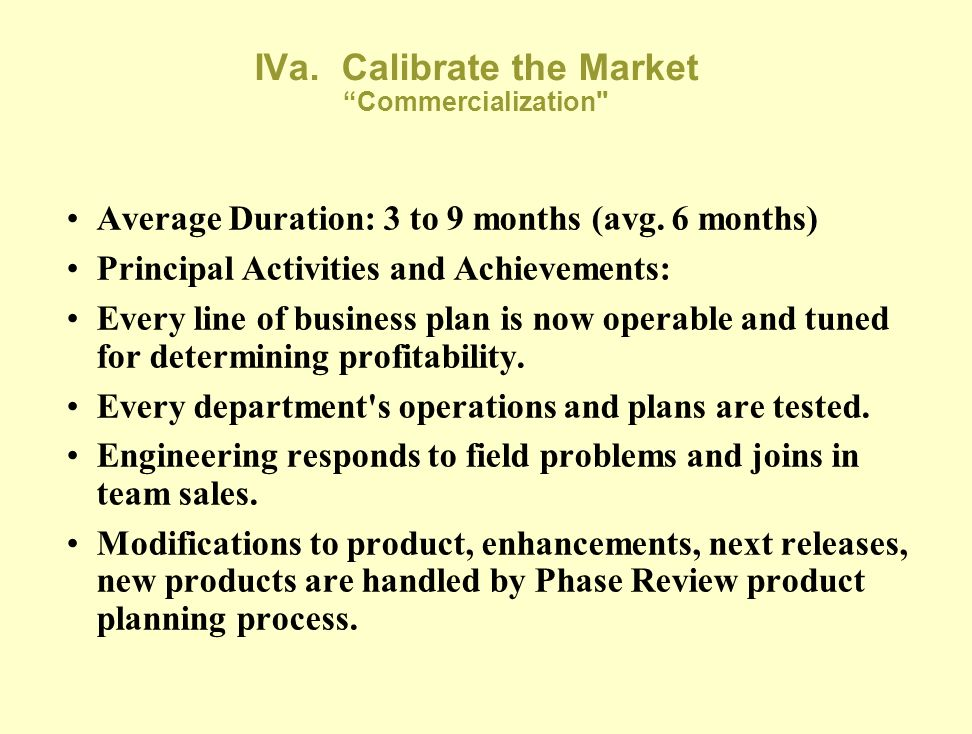 IVa. Calibrate the Market Commercialization