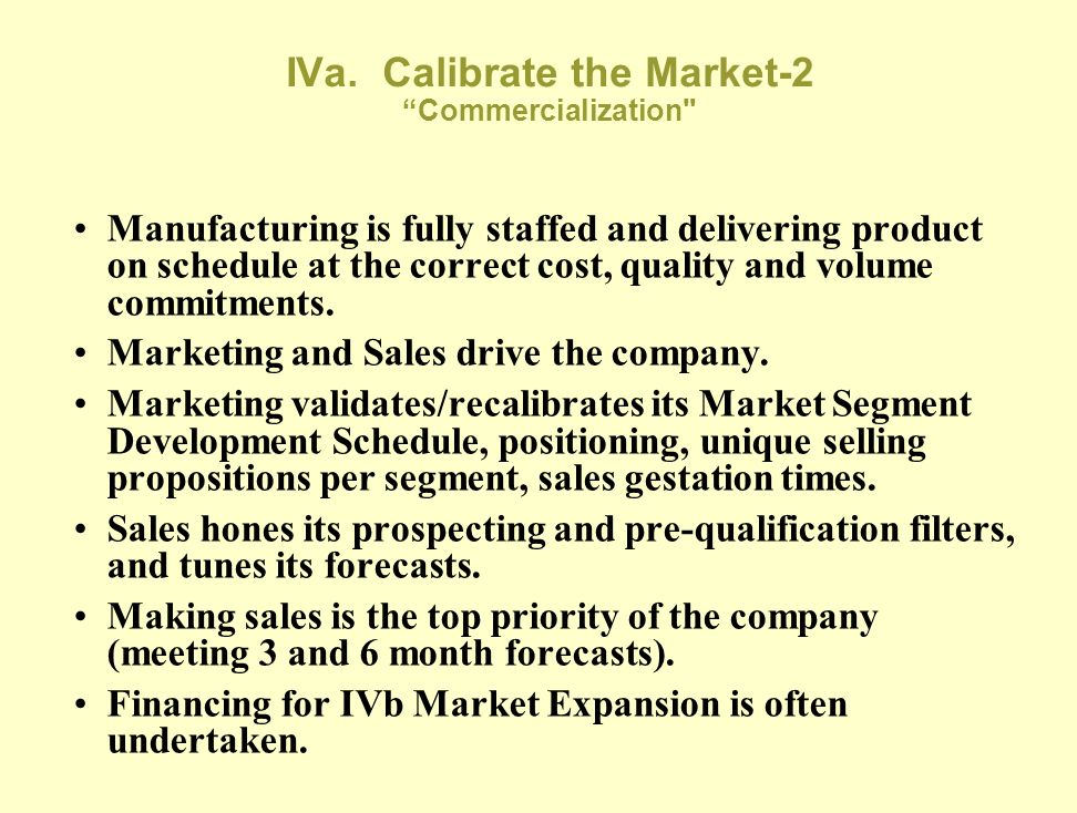 IVa. Calibrate the Market-2 Commercialization