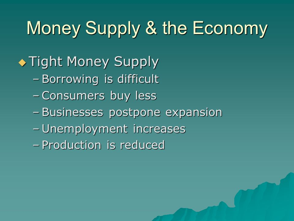 Money Supply & the Economy