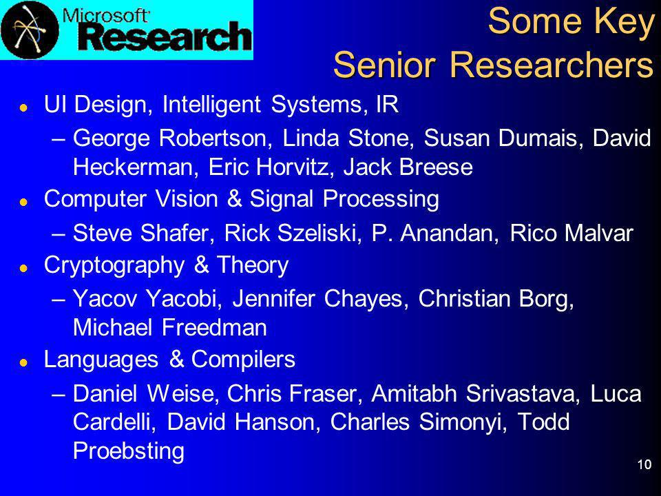 Some Key Senior Researchers